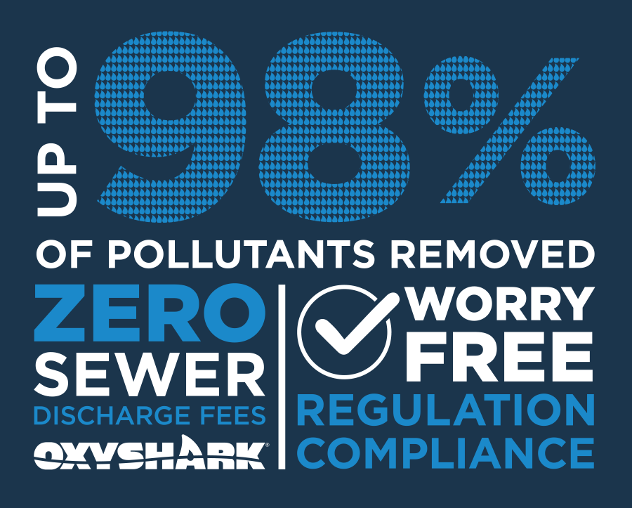 OxyShark wastewater pollutant rate of removal infographic